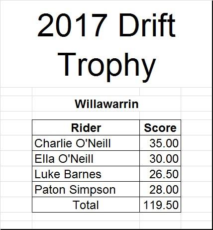 2017-drift-family-trophy
